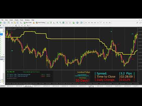 best forex trading software reviews