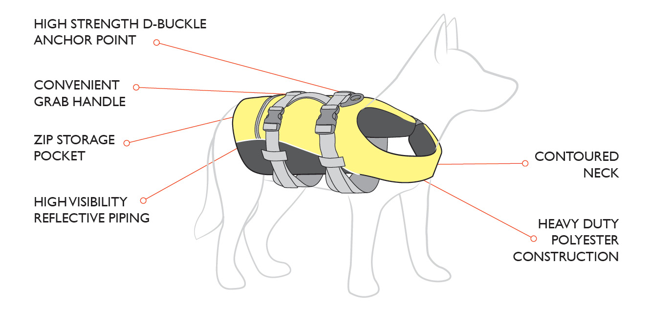ezy dog life jacket reviews