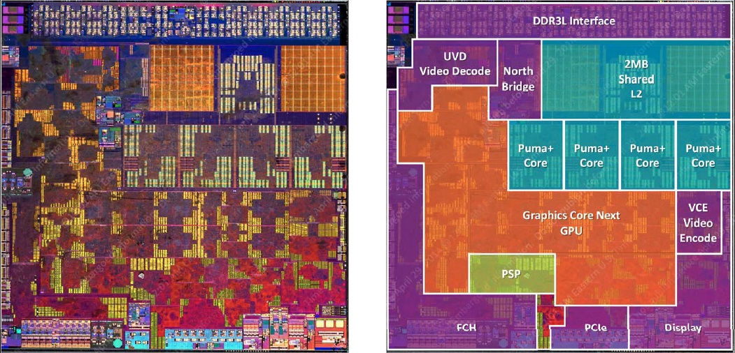 amd e1 7010 dual core review
