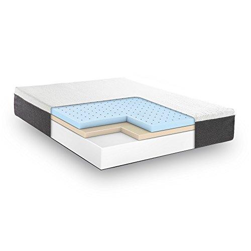 classic brands memory foam mattress reviews