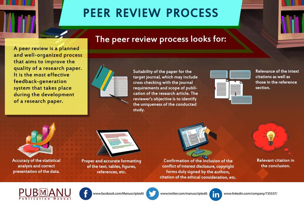 educational leadership journal peer reviewed