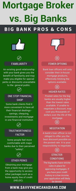 mates rates mortgage brokers review
