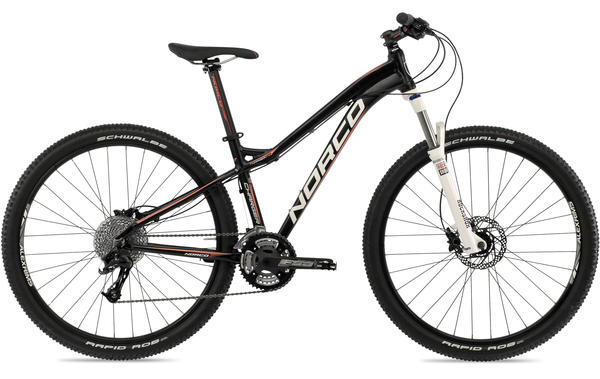norco charger 9.3 review